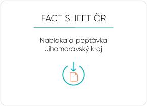Fact Sheet - Nabídka a poptávka nových bytů v Jihomoravském kraji 2020 1Q