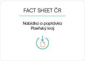 Fact Sheet - Nabídka a poptávka nových bytů v Plzeňském kraji 2020 1Q