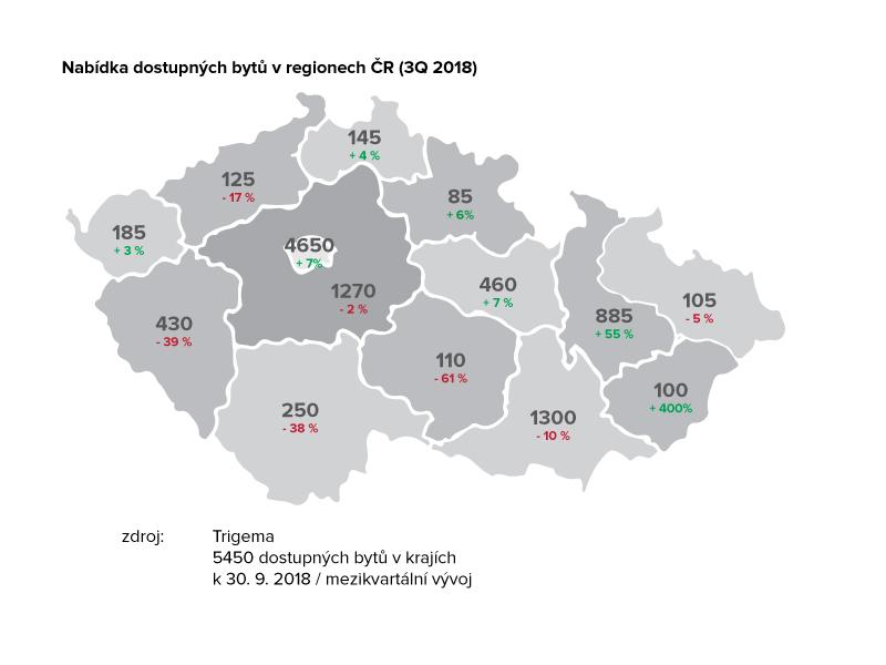 Nabídka dostupných bytů v regionech ČR 3Q 2018
